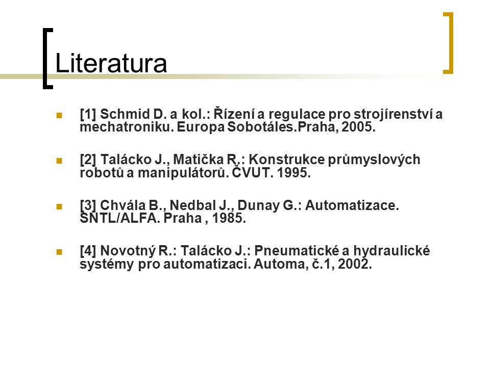 Literatura [1] Schmid D. a kol.: Řízení a regulace pro strojírenství a mechatroniku. Europa Sobotáles.Praha, 2005.